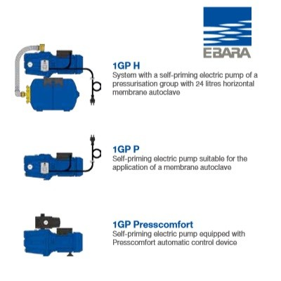 Ebara 1GP AGA 1.00M+Presscomfort